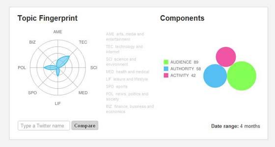 Peer Index screenshot