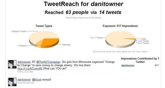 Tweet Reach screenshot