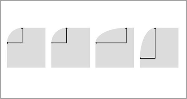 Rounded Corner in HTML5