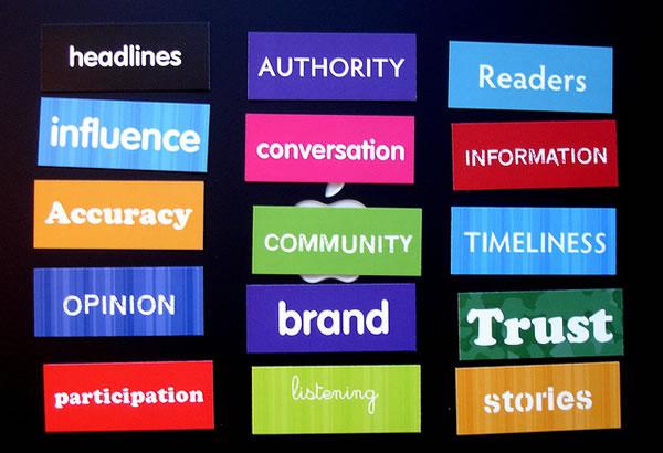 Blogging Brainstorming