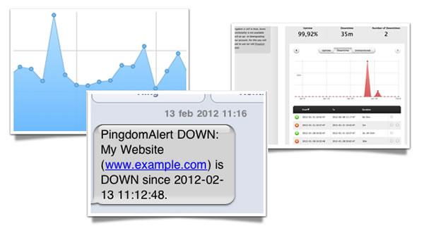Pingdom Screenshot