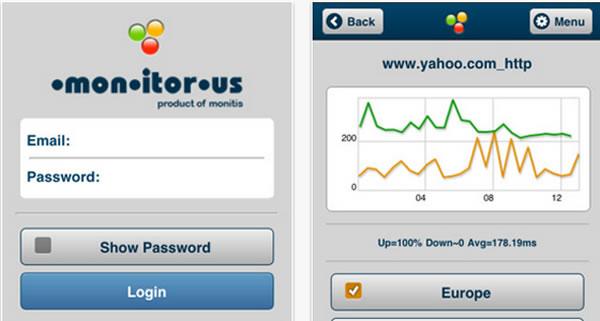 Monitor.us Screenshot
