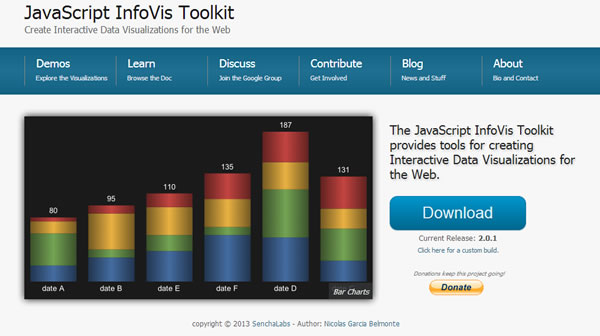 جافا سكريبت InfoVis Toolkit