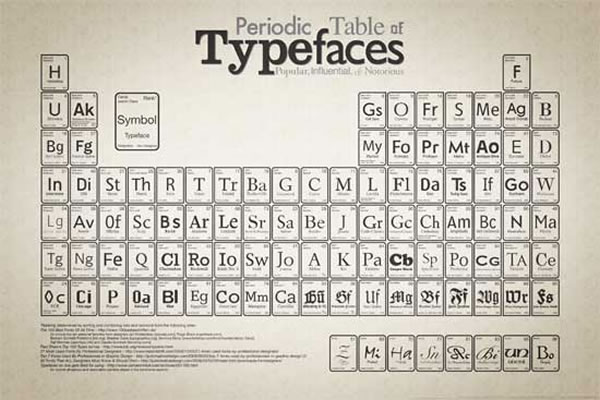 Typefaces Table