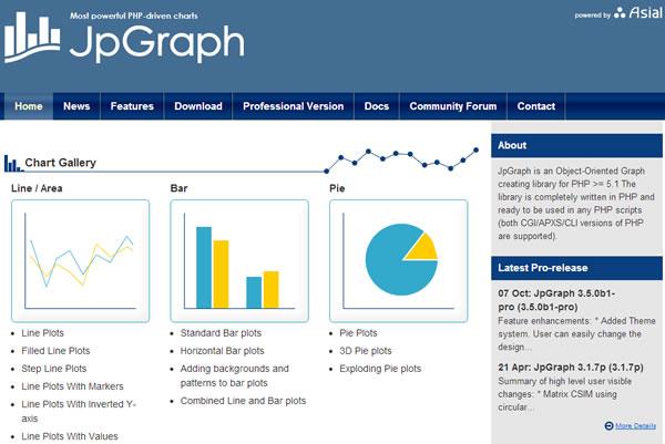 JP Graph