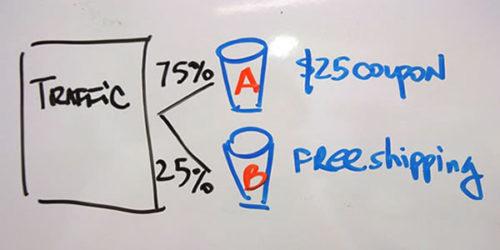 A / B Testi