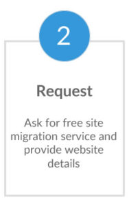 Flowchart - Site migration using option #2 - File request