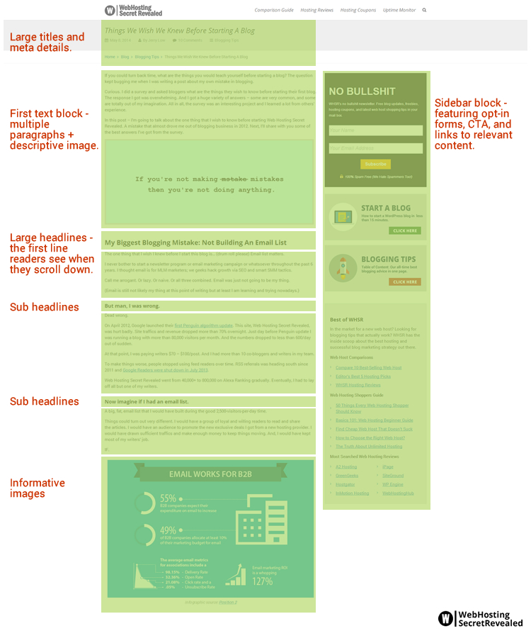 Blogpost Layout/Segmentation Sample (click here to see original page).
