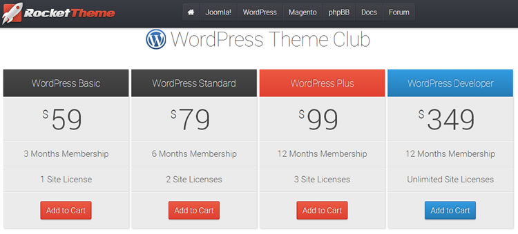 Tema Rocket Tema WordPress Theme Club dettagli.