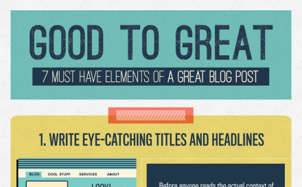 [Infographic] 7 Must Have Elements of A Great Blog Post