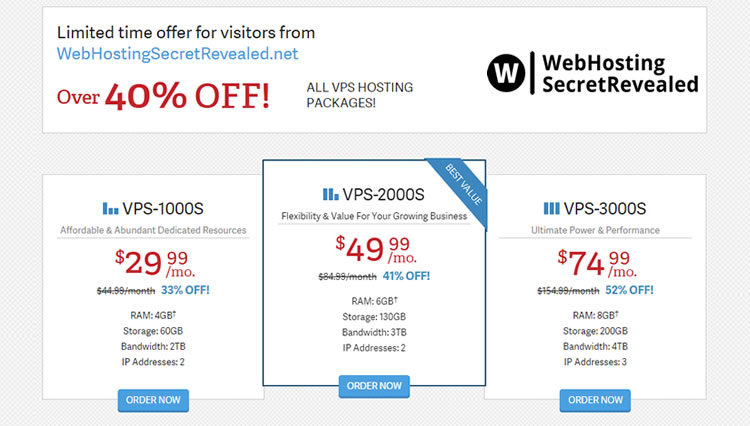 Example - VPS hosting price at InMotion Hosting. FYI, you get 40% discount if you order via WHSR's discount link.