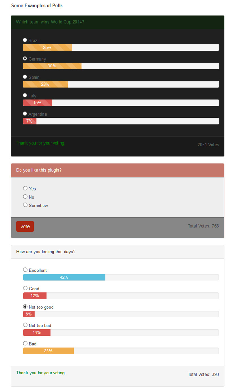 Sistem WPolling - Preview CodeCanyon