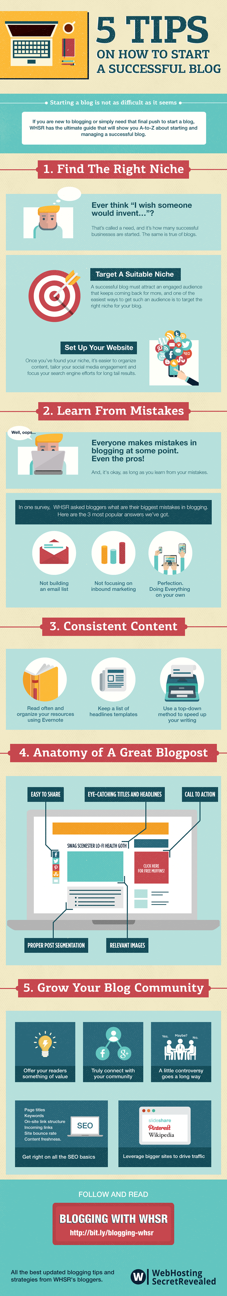 infographic successful blog