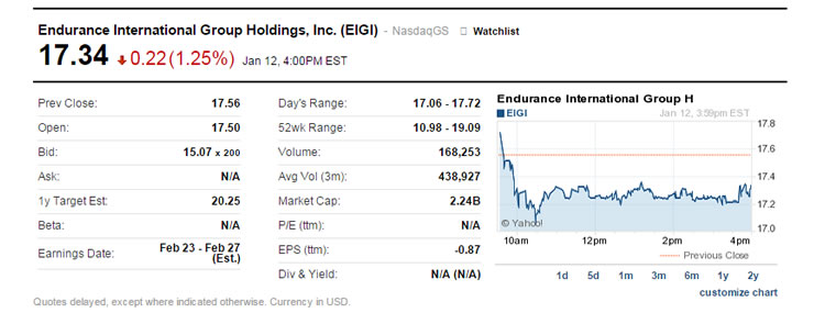 Snapshot of EIG company (Jan 13, 2014; Source: Yahoo! Finance)