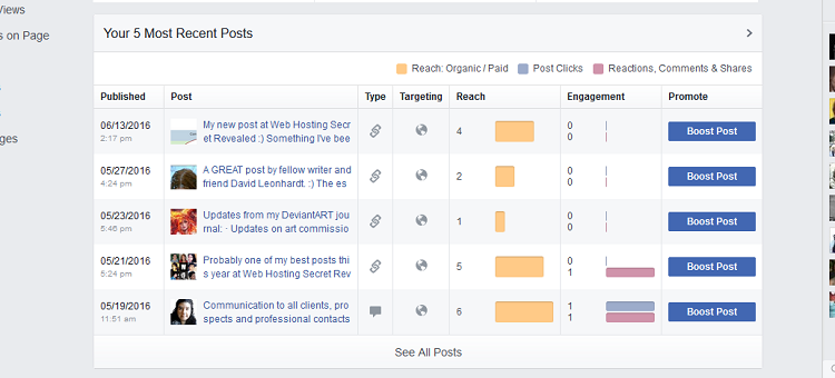 Facebook Insights - Example