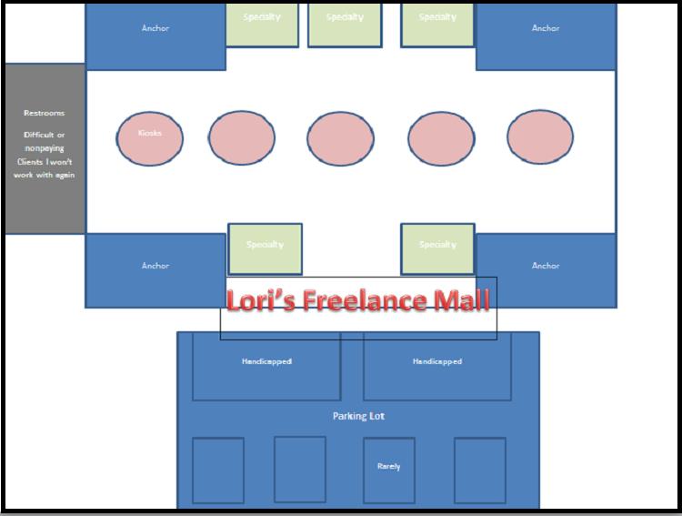 lori's freelance mall