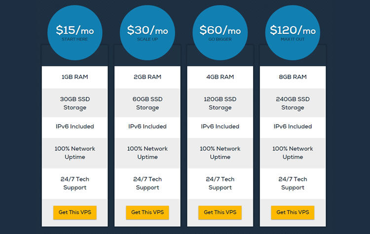 4 choices in DreamHost VPS - price starts at $15/mo and goes all the way up to $120/mo for 8 GB RAM and 240 GB SSD storage.