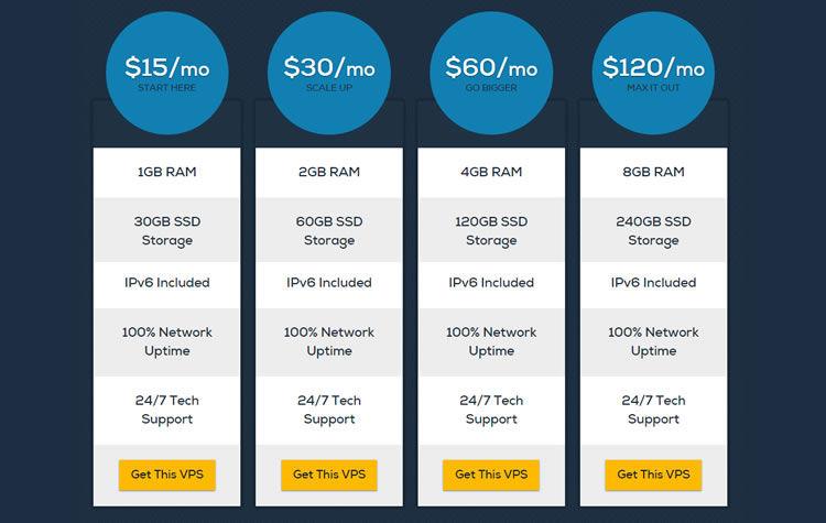 Vipengee vya 4 katika Viporo vya DreamHost - bei huanza saa $ 15 / mo na inakwenda hadi $ 120 / mo kwa 8 GB RAM na kuhifadhi 240 GB SSD.