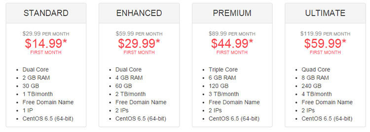 JustHost VPS Hosting choices - Standard, Enhanced, Premium, and Ultimate.