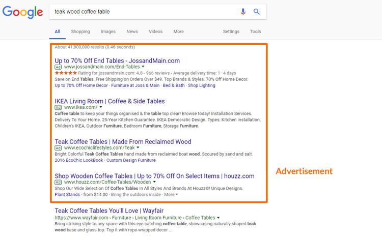 Ejemplo de anuncios de Google