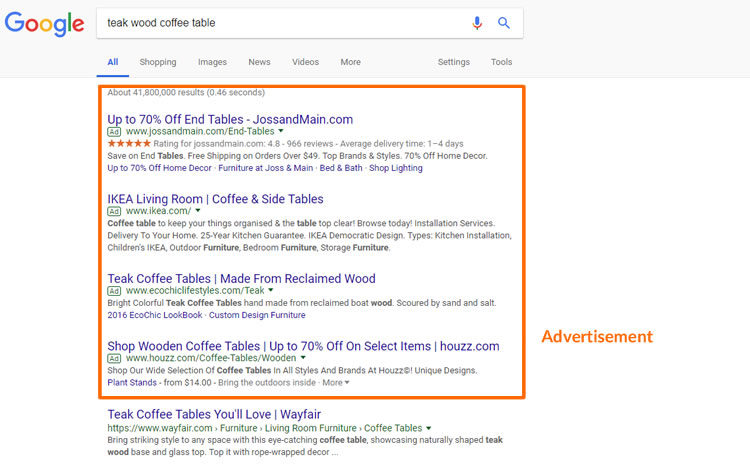 Example Google ads