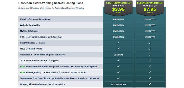 HostUpon Shared Hosting Packages
