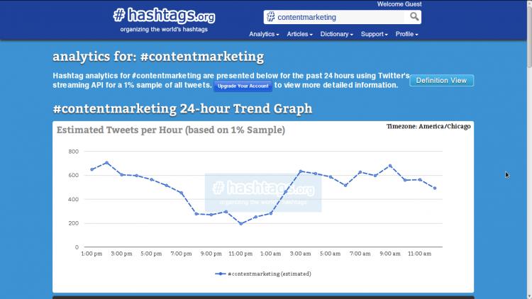 ما هي الاتجاهات الشائعة على تويتر بواسطة Hashtags.org