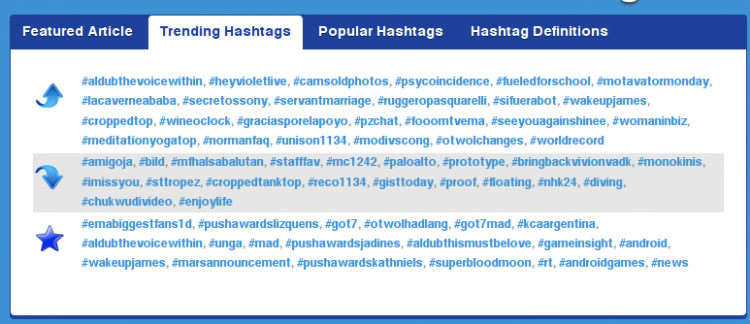 List of Trending Hashtags