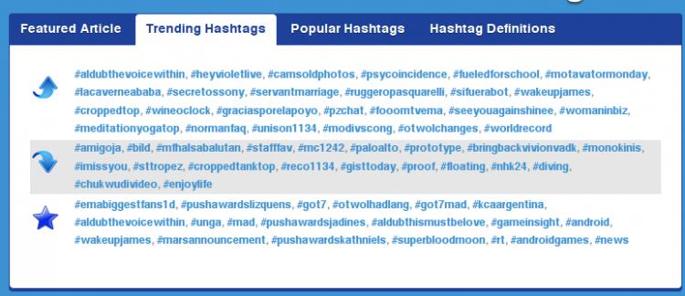 List of Trending Hashtags