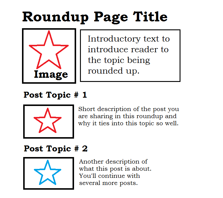 sample roundup page