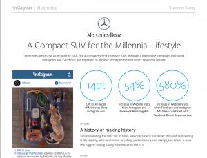 Mercedes-Benz의 소셜 미디어 캠페인 결과 웹 사이트 방문수가 54 % 증가했습니다.