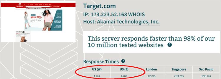 Velocità del server di Target.com