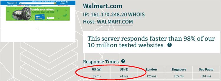 Velocità del server Wal-Mart