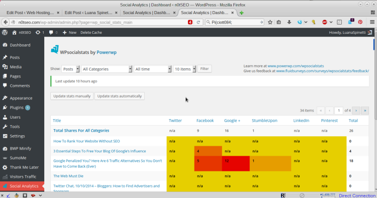 Social Analytics - Dashboard Overview
