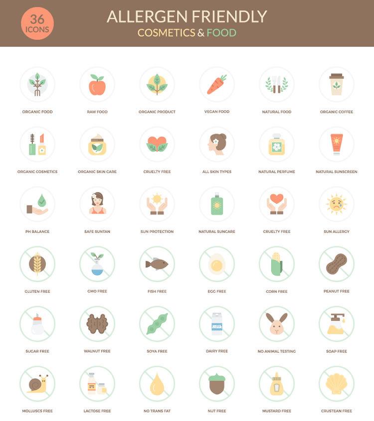 kozmetik yemek simgeler