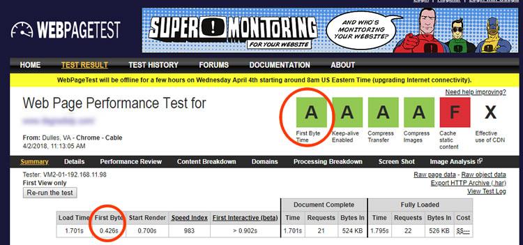hostgator ttfb - Hostgator Cloud Hosting Review: Pros & Cons, Speed TestBlue host VS Host Gator