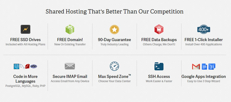 InMotion Hosting unlimited hosting plans