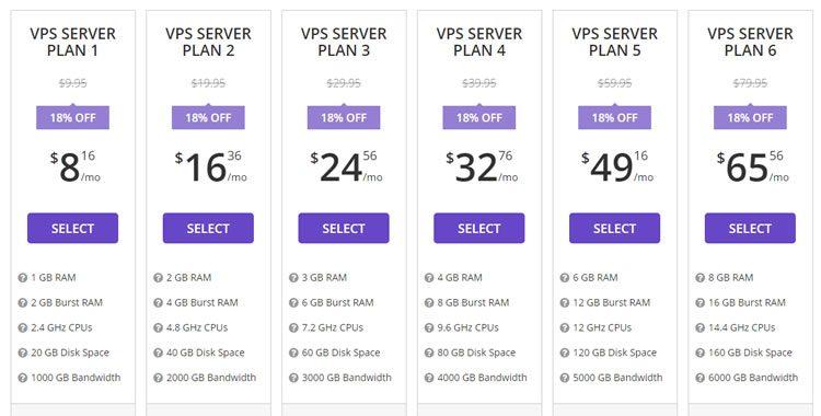 Hostinger VPS hosting planları