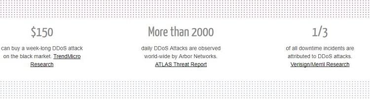 DDoS Stats