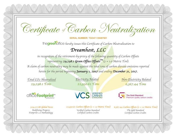 Sample Carbon Offset Certificate (VER)