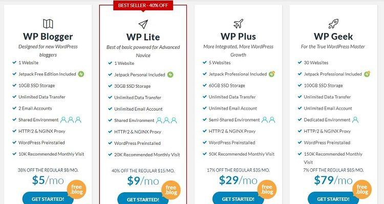 WPWebHostの計画と機能