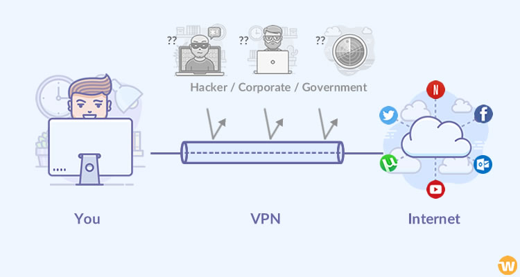 What is VPN and how does it work?