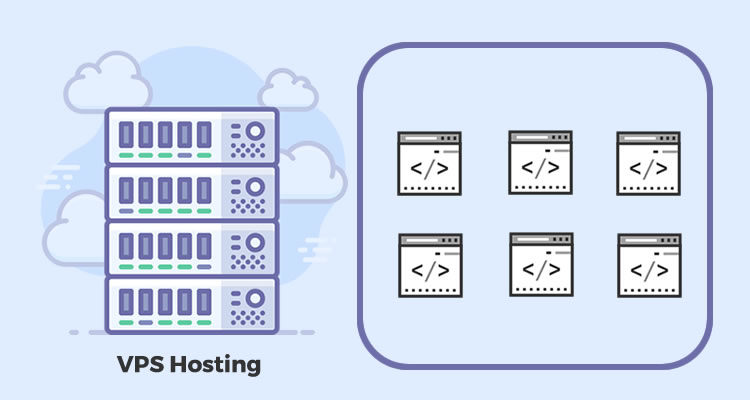How Much Website Hosting Cost? 2020 Web Host Pricing Guide