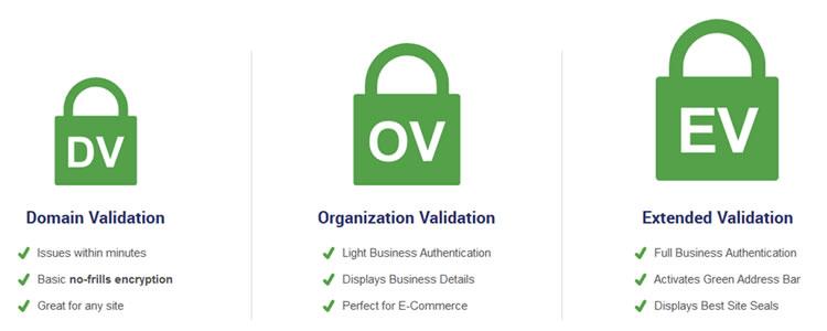 An SSL/TLS Certificate Buyer's Guide | WHSR