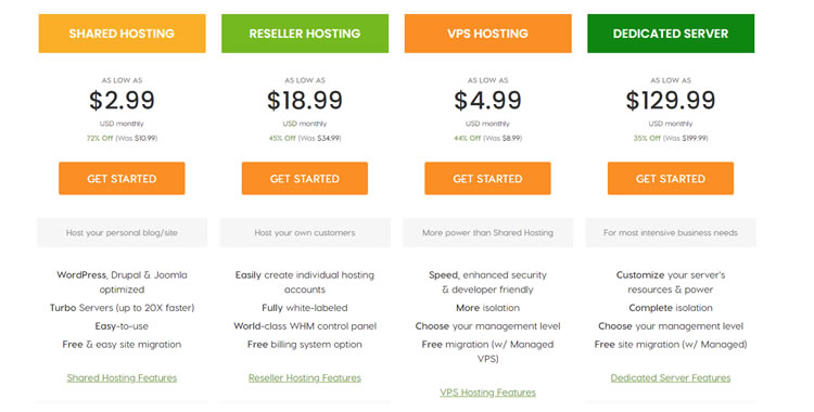A2Hosting- Recommended web host for Forum owners.