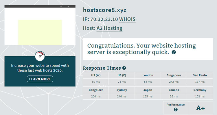 A2 Hosting Speed ​​Test