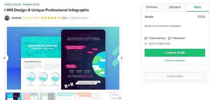 Hire a professional designer or designer