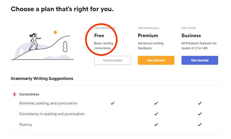 Grammarly plans and pricing - free plan available