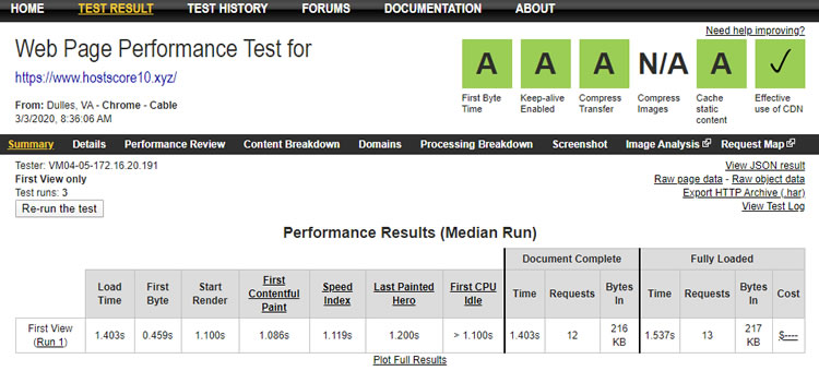 GreenGeeks speed test results