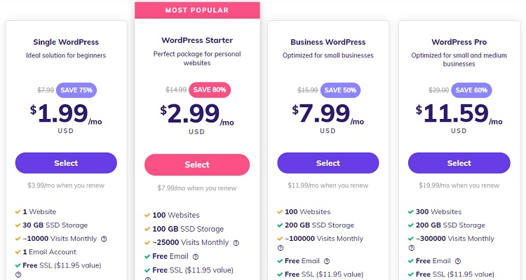 Hostinger WP Hosting prices